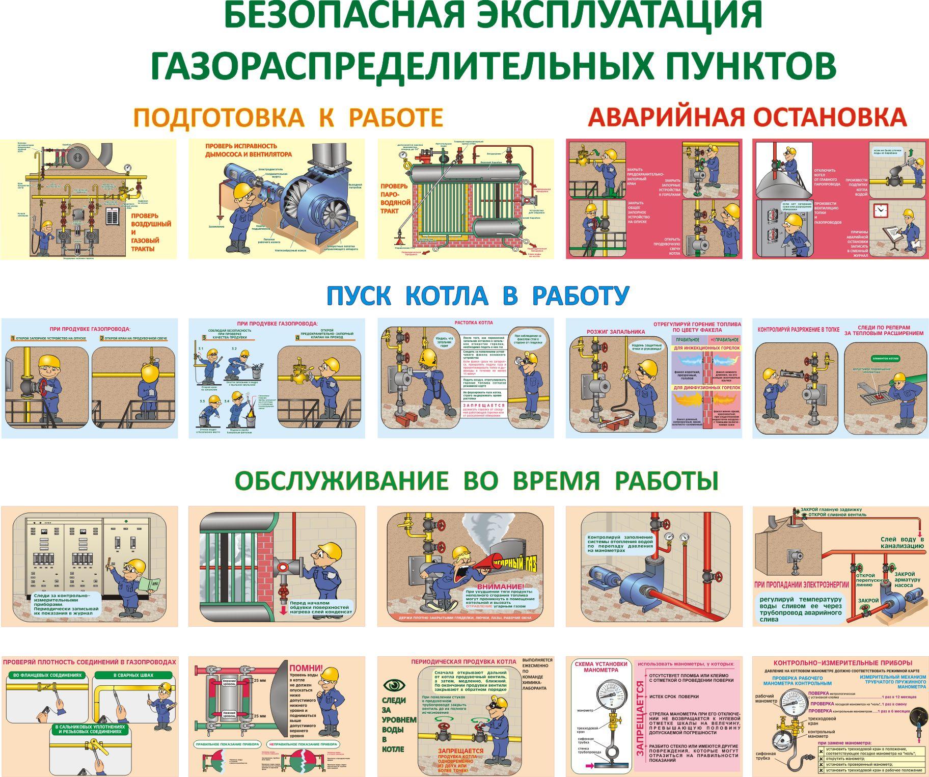 Инструкция по технике безопасности оператора газовой котельной